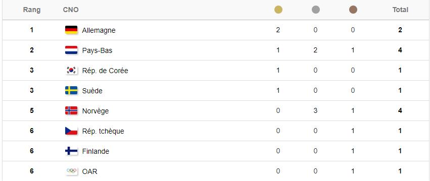 Tableau médailles 1002