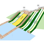 WATERJUMP 2020 PLANS @ TIGNES.NET JPG